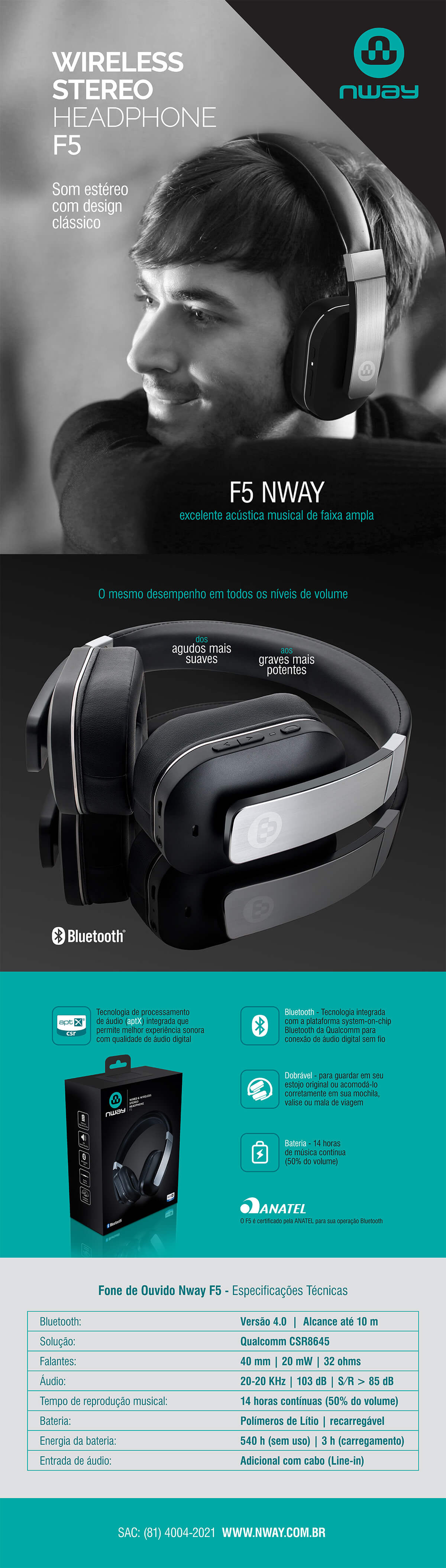 Headfone NWAY Bluetooth HPF5-BT